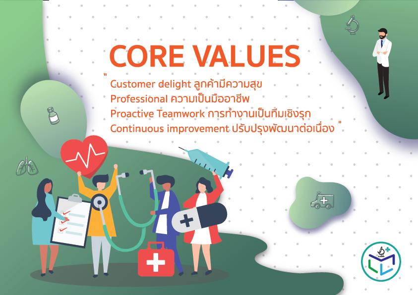 core value2
